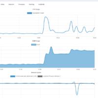 monitoringplus
