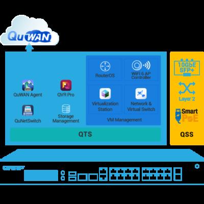 qgd-1602p_vc_software